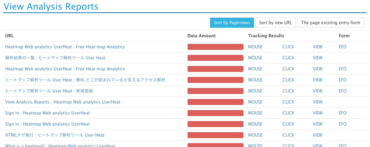 Select page for analytics